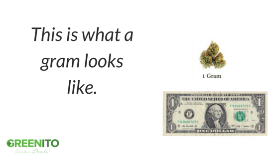 How much is a gram of weed find out at Greenito