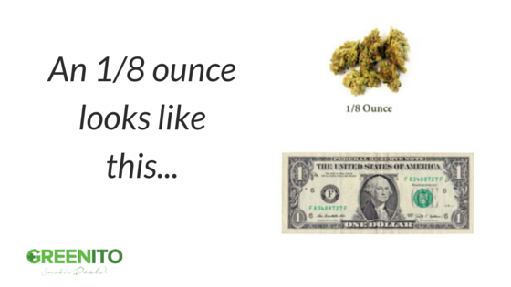 How much is a 1/8 oz of weed find out at Greenito