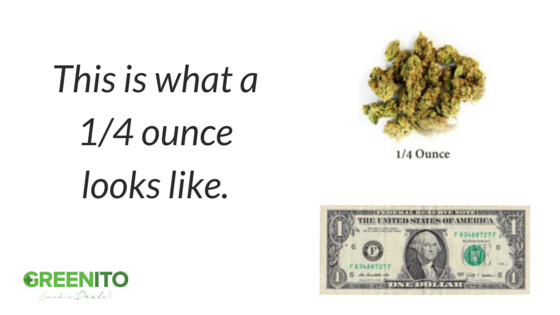 How much is a 1/4 oz of weed find out at Greenito