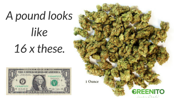 How Much Is A Pound Of Weed Find Out At Greenito