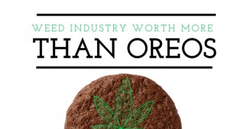 Weed Industry Worth More